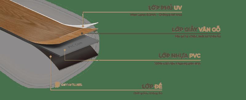 Cấu Tạo Sàn Nhựa Giả Gỗ Dán Keo DK Flooring